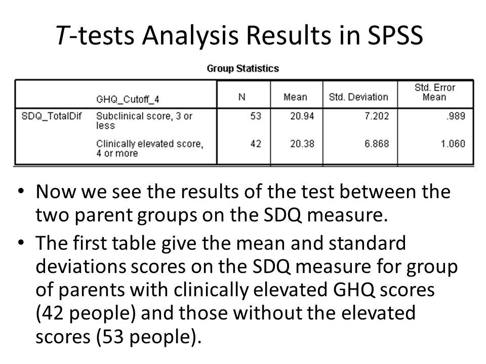 T-tests Analysis Results in SPSS