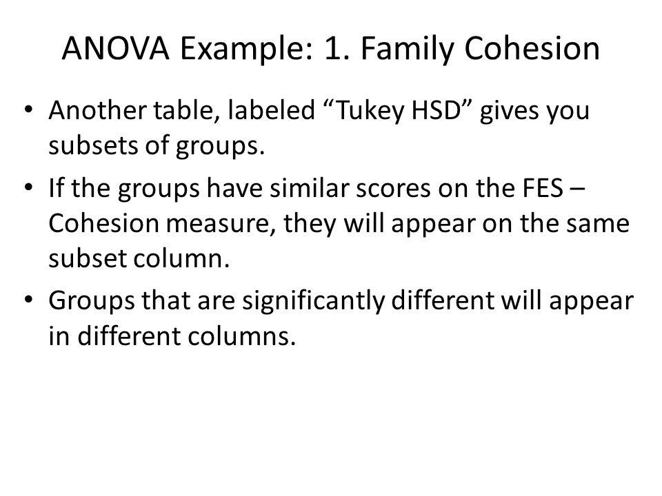 ANOVA Example: 1. Family Cohesion