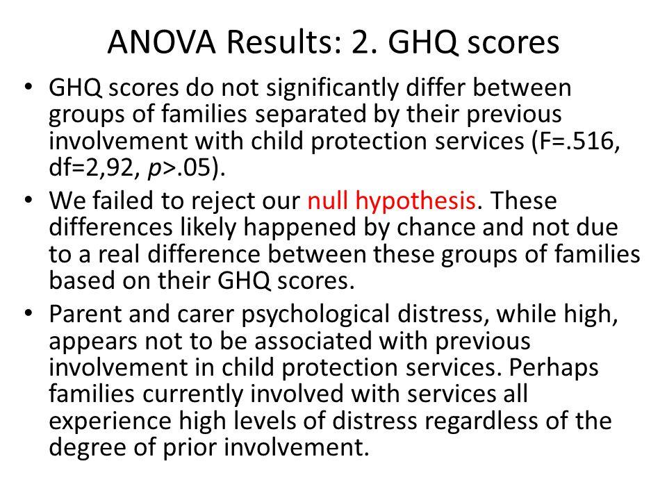 ANOVA Results: 2. GHQ scores