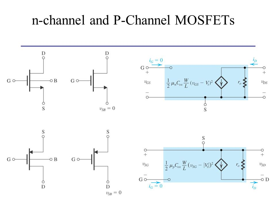 n-channel and P-Channel MOSFETs