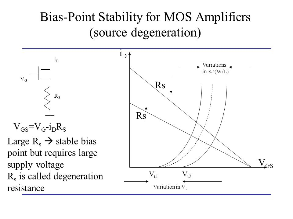Bias-Point Stability for MOS Amplifiers (source degeneration)