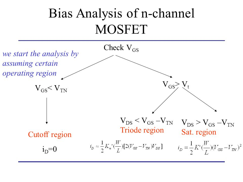Bias Analysis of n-channel MOSFET