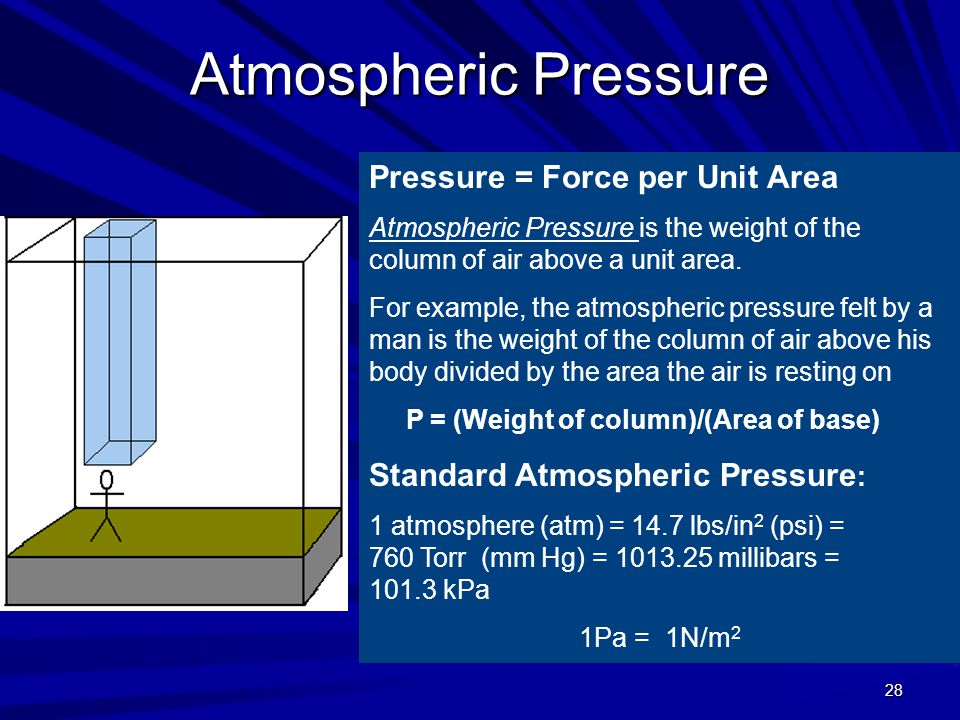 Atmospheric Pressure Pressure = Force per Unit Area