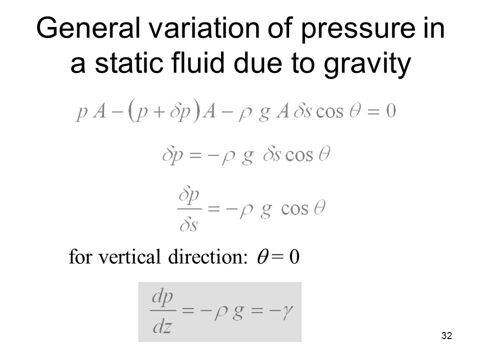 General variation of pressure in a static fluid due to gravity