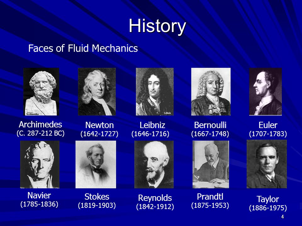History Faces of Fluid Mechanics Archimedes Newton Leibniz Bernoulli
