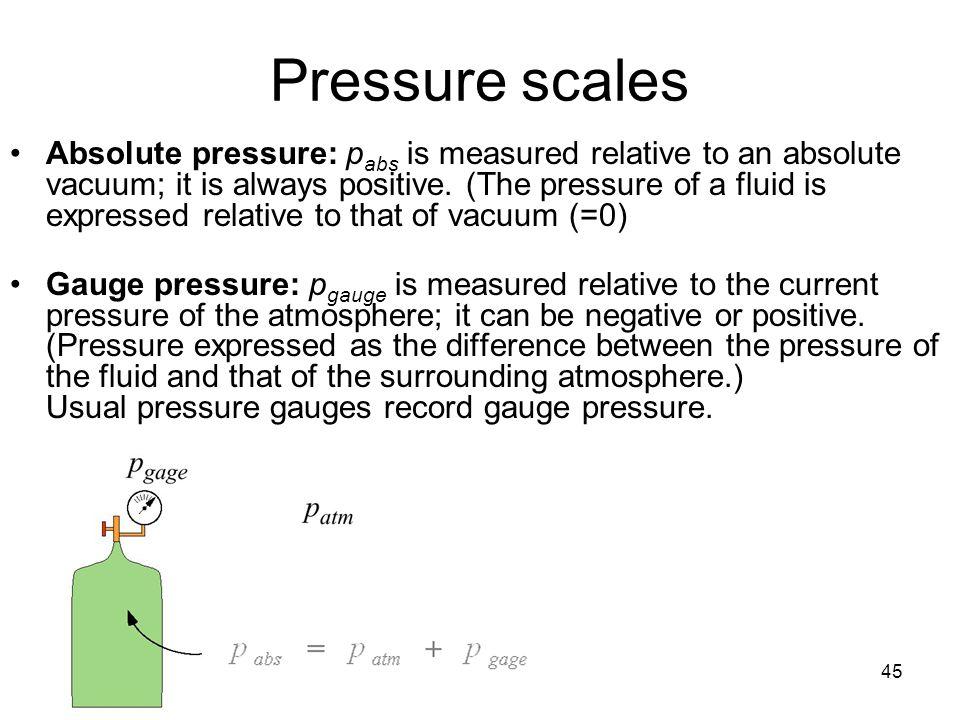 Pressure scales