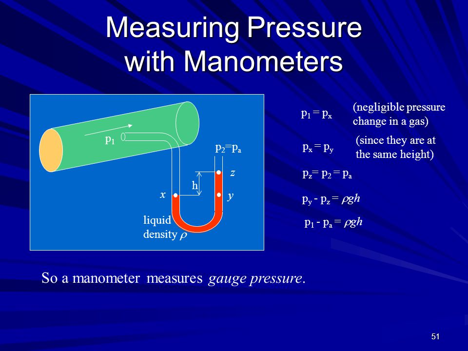 Measuring Pressure with Manometers
