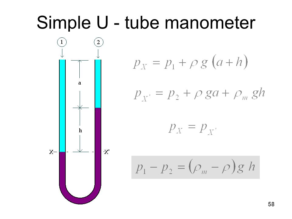 Simple U - tube manometer