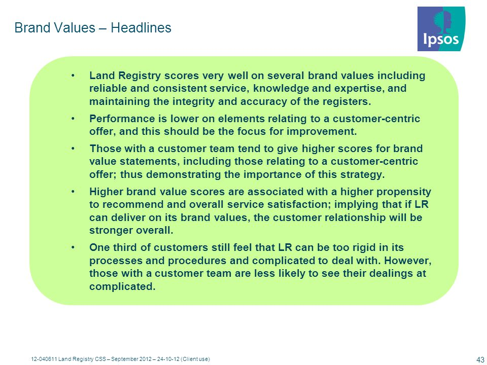 LR is highly rated for providing a reliable and consistent service, demonstrating the level of knowledge and expertise expected, and ensuring the integrity and accuracy of the registers. Performance is lower on valuing customers, respecting their views, commitment to continuous improvements, seeking to understand and meet customer needs, and treating all customers fairly