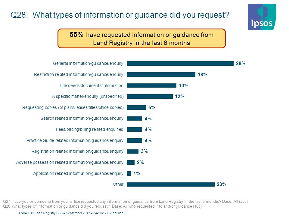 Q29. Which is the route or channel that you use most often when requesting information or guidance