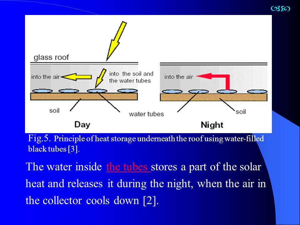 The water inside the tubes stores a part of the solar