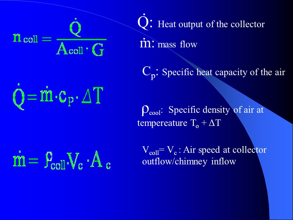 Q: Heat output of the collector .
