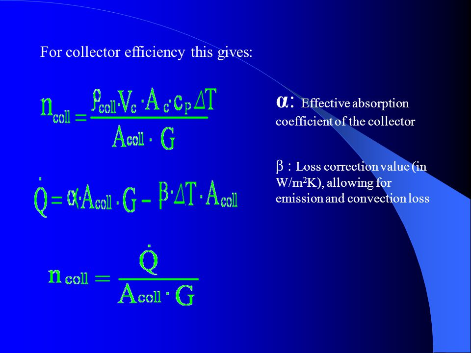 α: Effective absorption coefficient of the collector