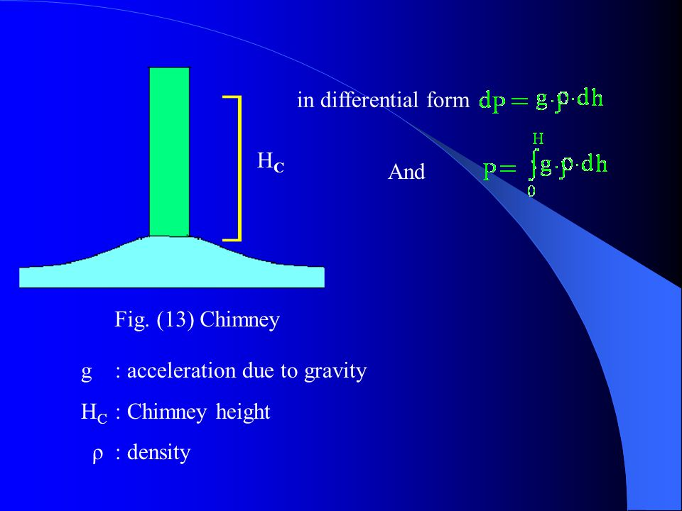 in differential form HC. And. Fig. (13) Chimney. g : acceleration due to gravity. HC : Chimney height.