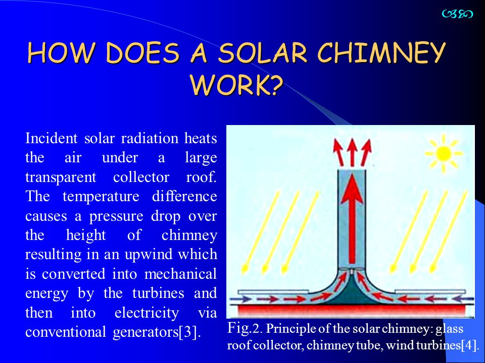 HOW DOES A SOLAR CHIMNEY WORK