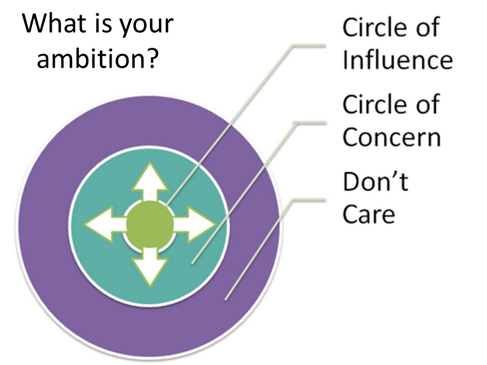 What do you want your sphere of influence to be