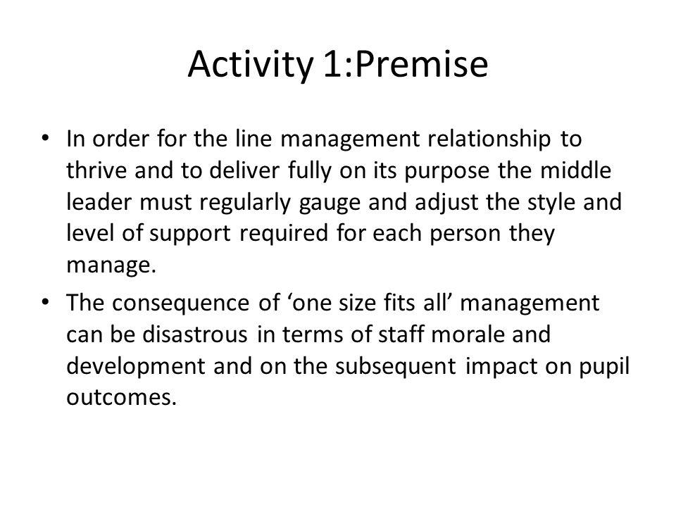 Activity 1:Premise