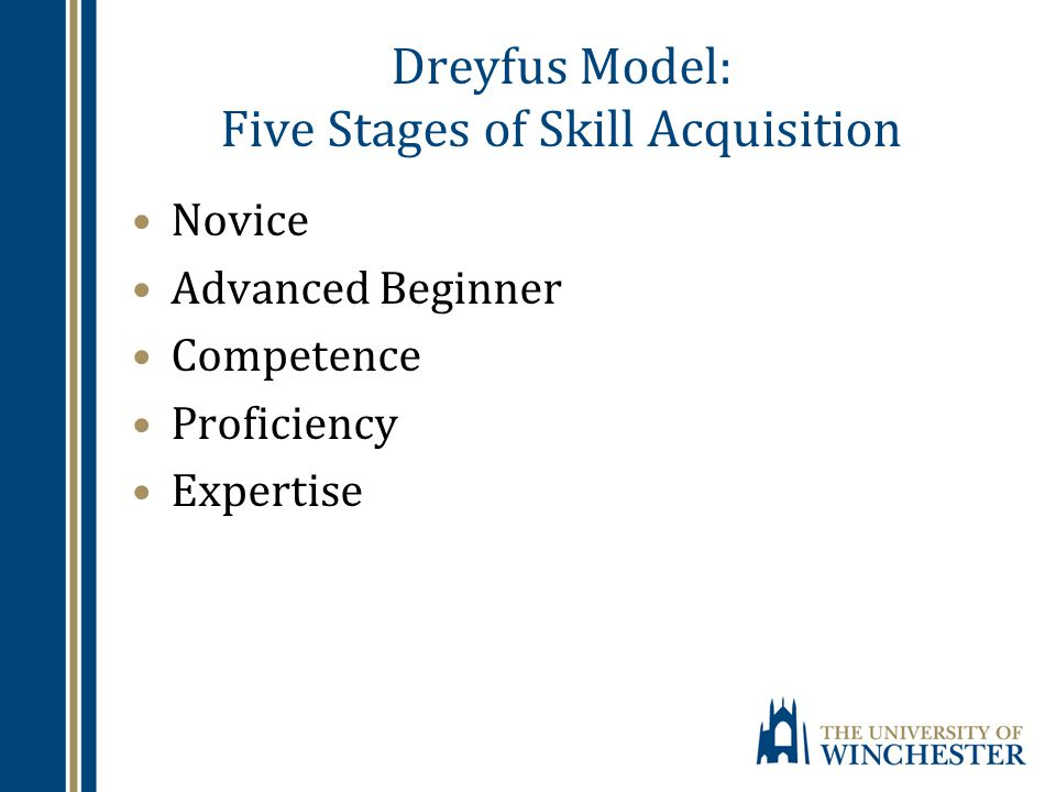 Dreyfus Model: Five Stages of Skill Acquisition