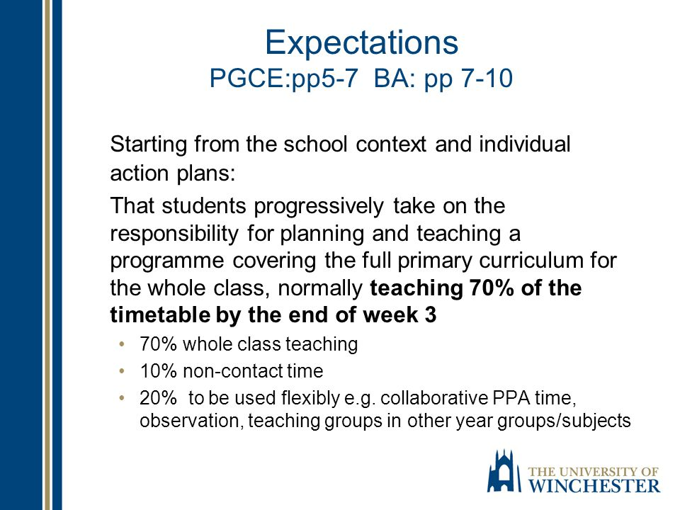 Expectations PGCE:pp5-7 BA: pp 7-10