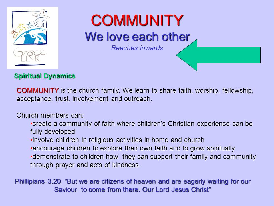 COMMUNITY We love each other Reaches inwards Spiritual Dynamics