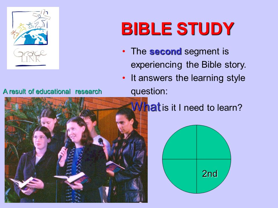 BIBLE STUDY What is it I need to learn