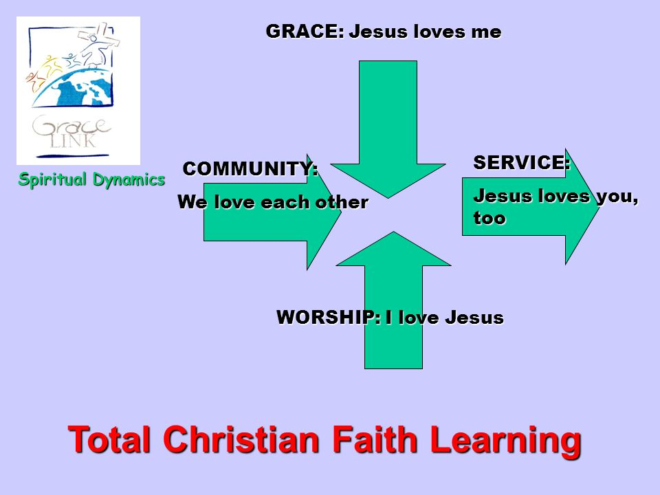Total Christian Faith Learning
