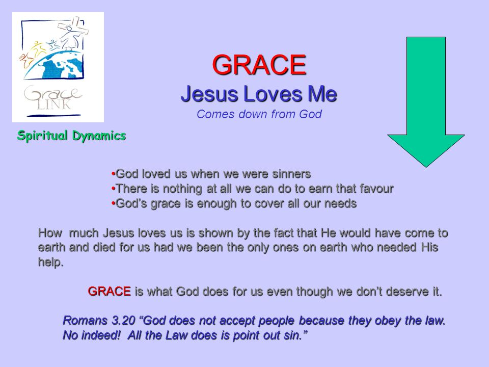GRACE is what God does for us even though we don't deserve it.