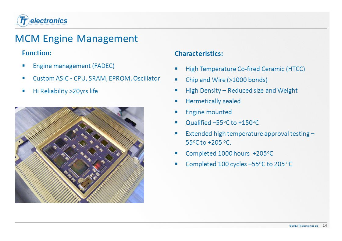 MCM (Linear) Engine Management – Civil Aviation
