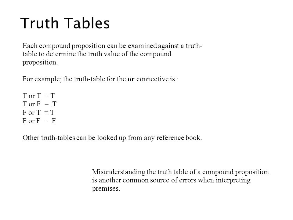 Truth Tables Each compound proposition can be examined against a truth-table to determine the truth value of the compound proposition.
