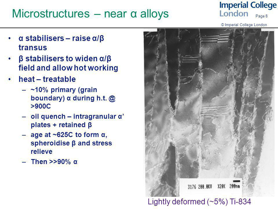 Microstructures – near α alloys
