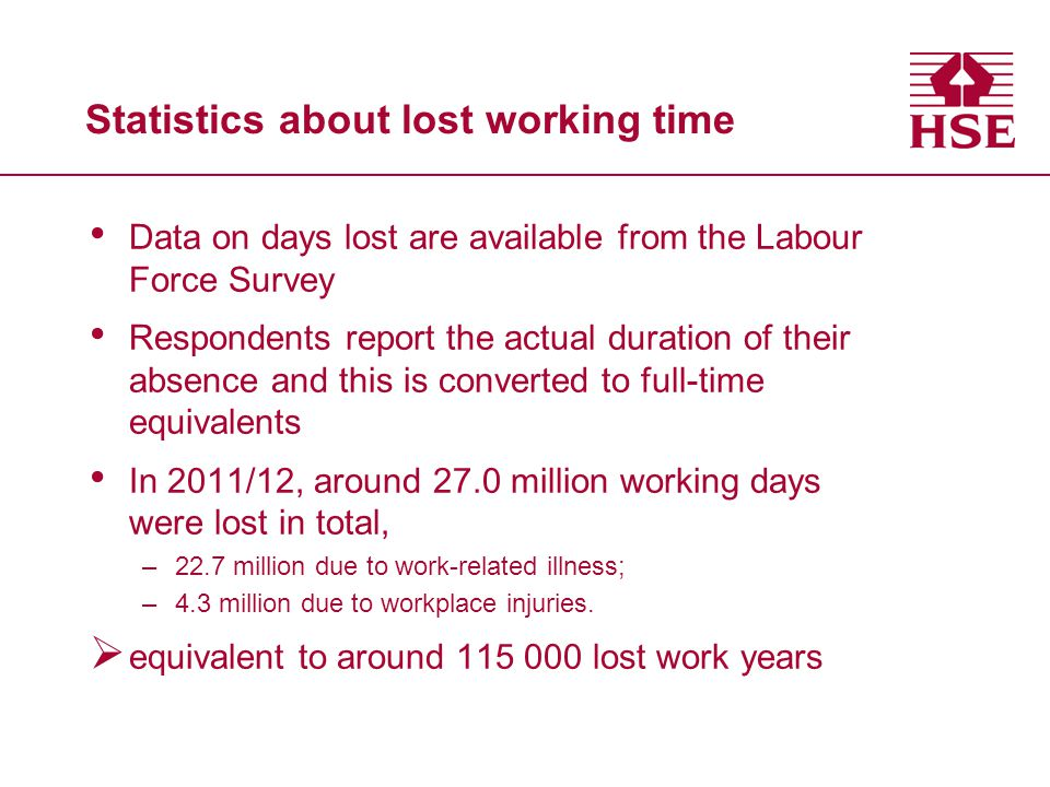Statistics about lost working time