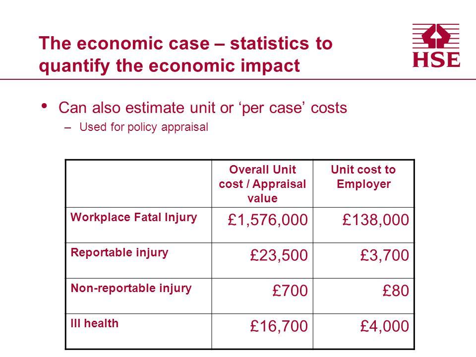 The economic case – statistics to quantify the economic impact