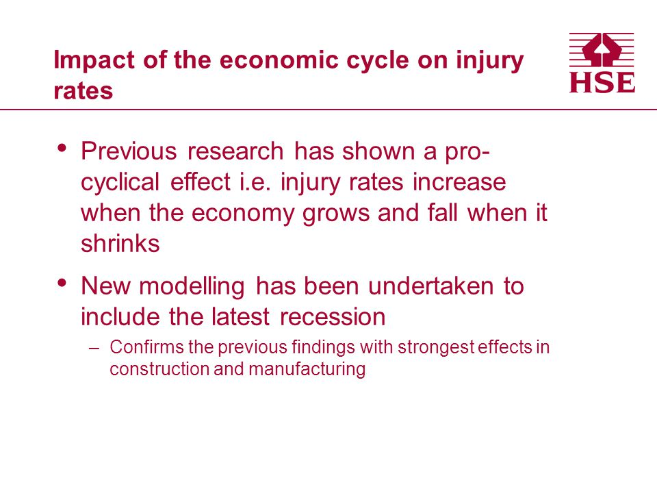 Impact of the economic cycle on injury rates