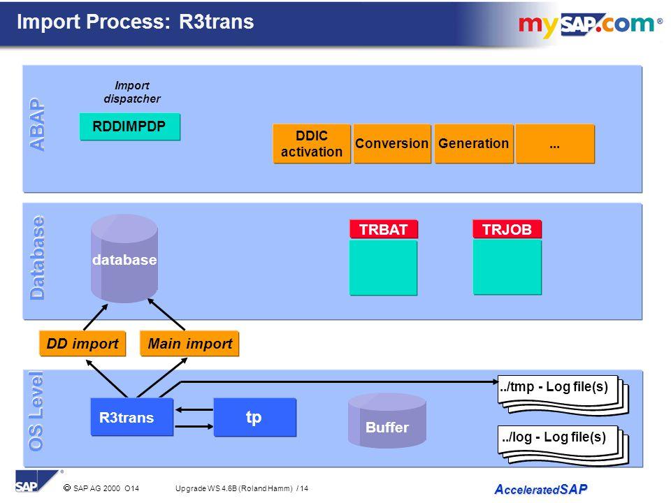 Import Process: R3trans