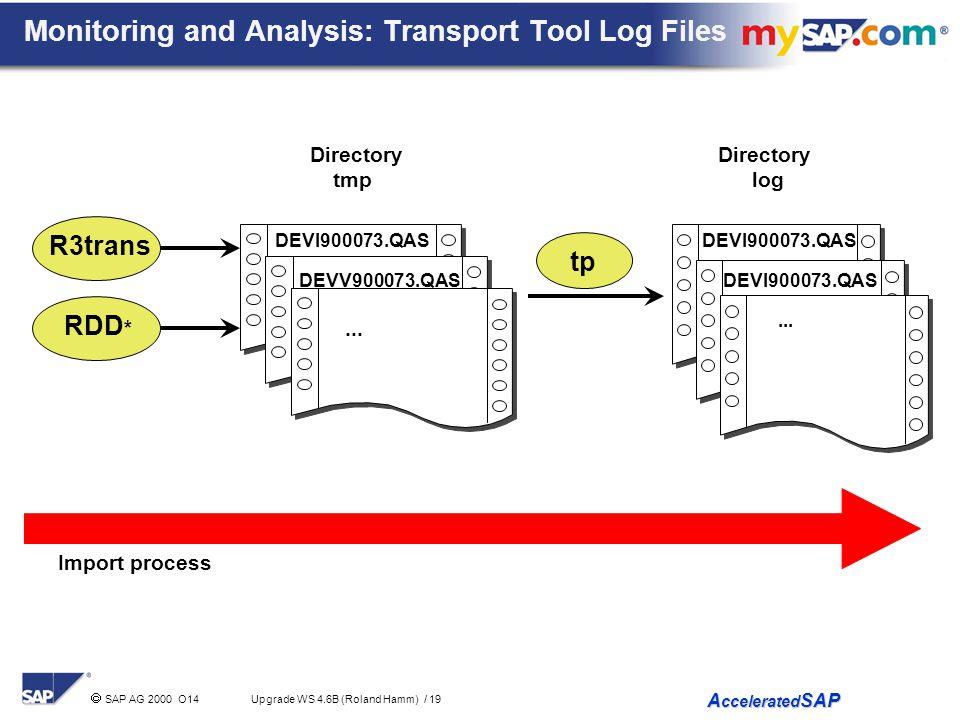 Monitoring and Analysis: Transport Tool Log Files