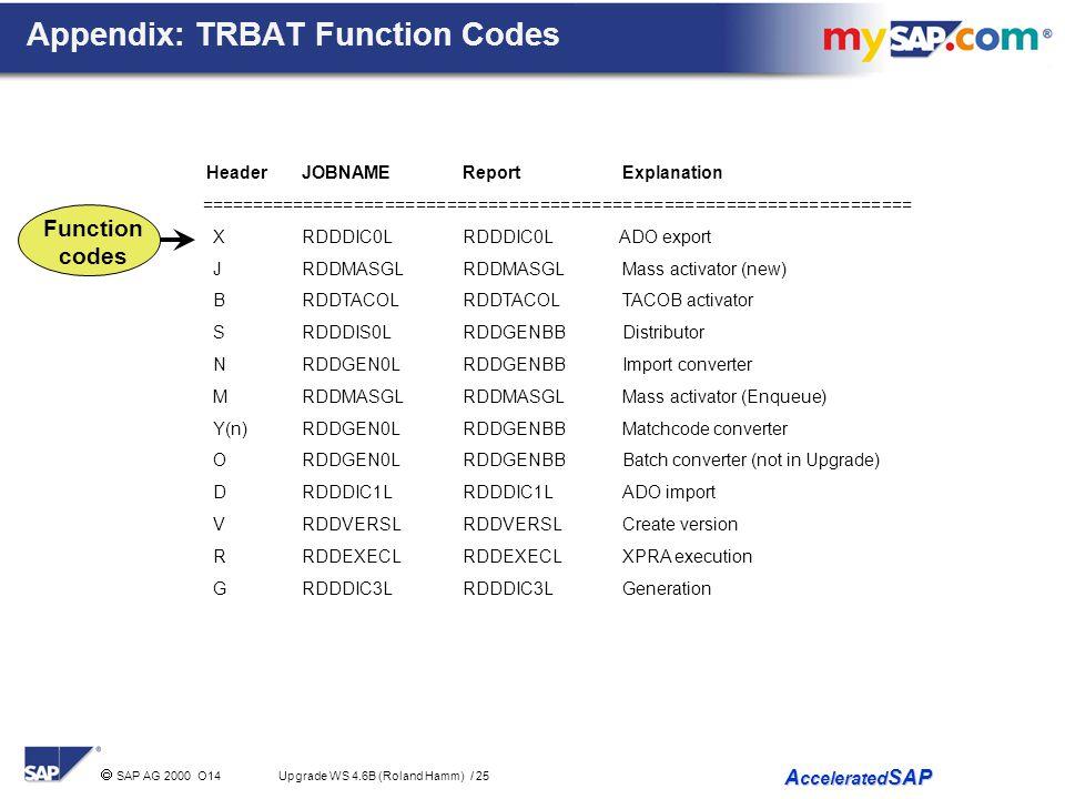 Appendix: TRBAT Function Codes