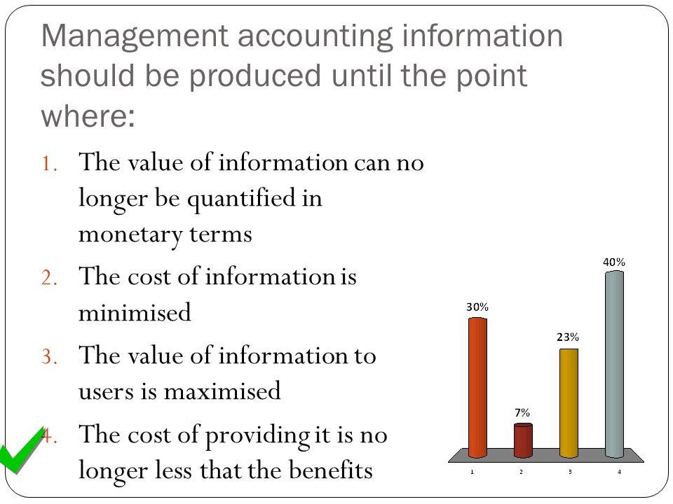 Management accounting information should be produced until the point where: