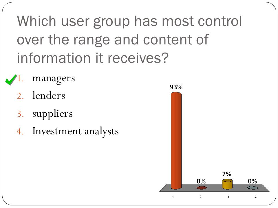 Which user group has most control over the range and content of information it receives