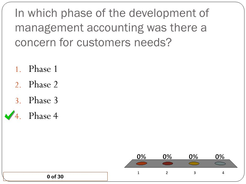 In which phase of the development of management accounting was there a concern for customers needs