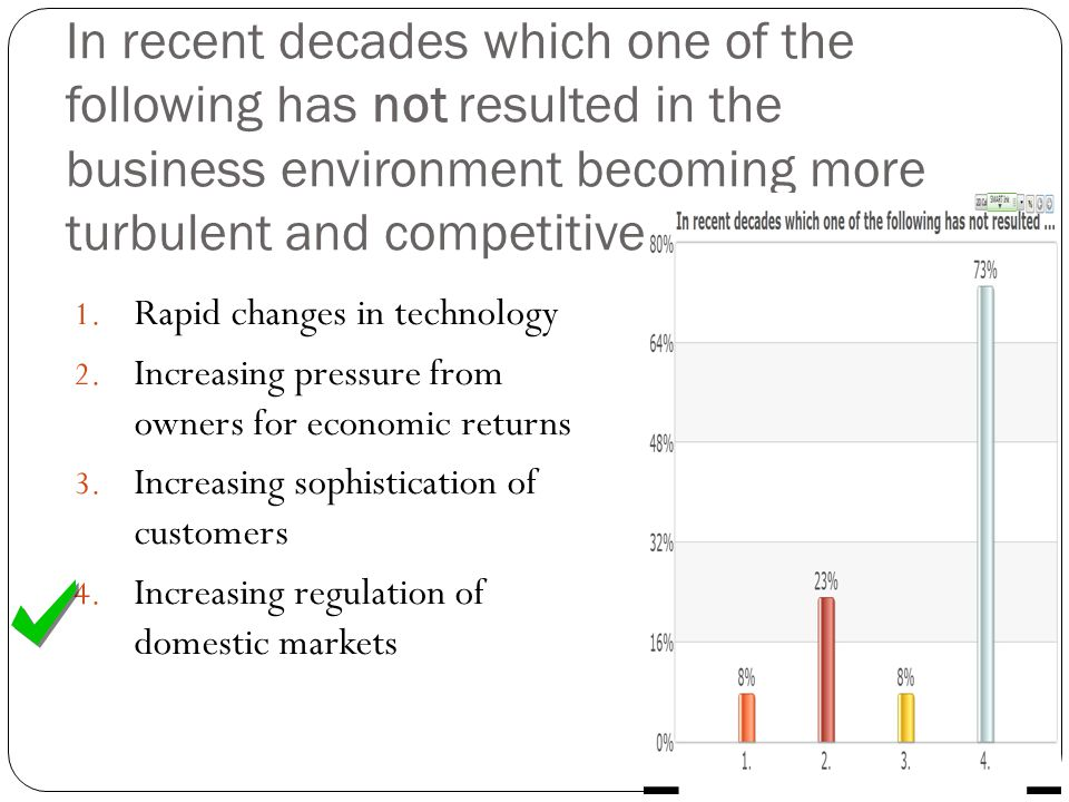 In recent decades which one of the following has not resulted in the business environment becoming more turbulent and competitive