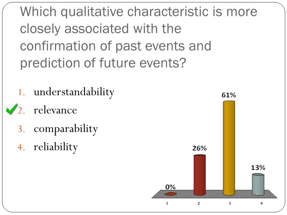 Which qualitative characteristic is more closely associated with the confirmation of past events and prediction of future events