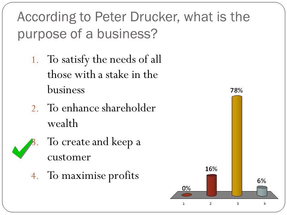 According to Peter Drucker, what is the purpose of a business