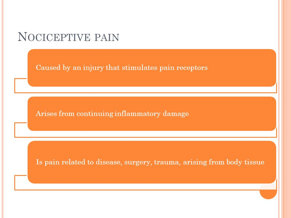 Nociceptive pain Caused by an injury that stimulates pain receptors
