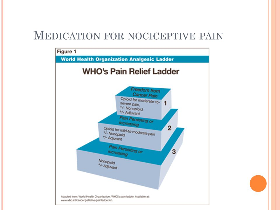Medication for nociceptive pain