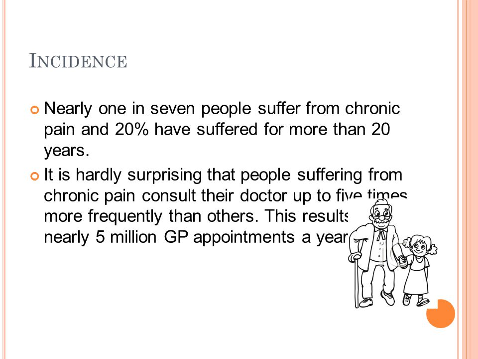 Incidence Nearly one in seven people suffer from chronic pain and 20% have suffered for more than 20 years.