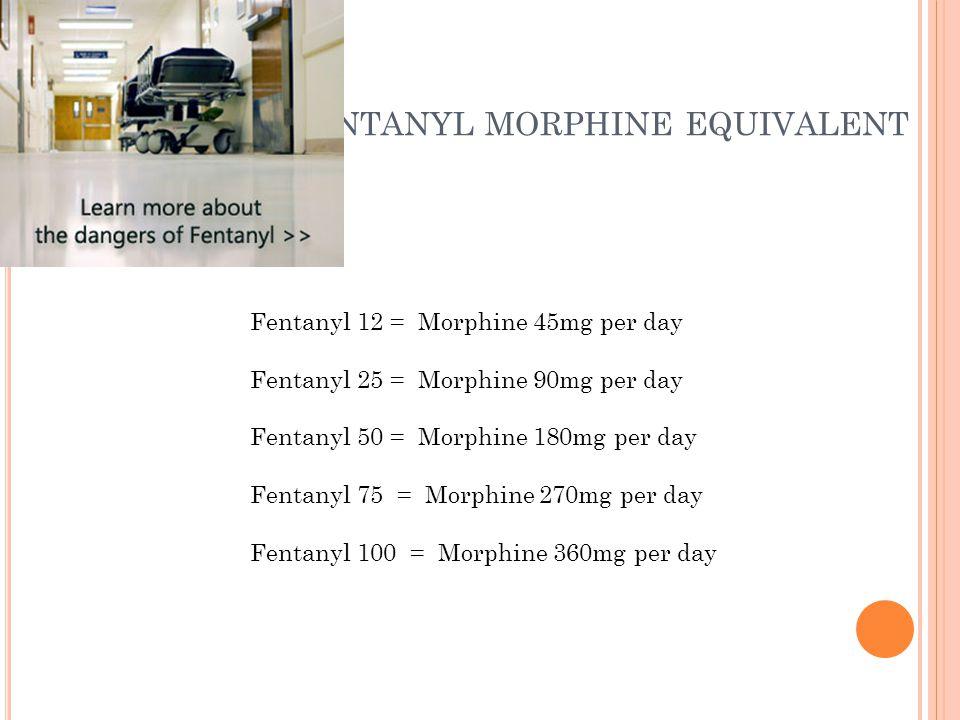 Fentanyl morphine equivalent
