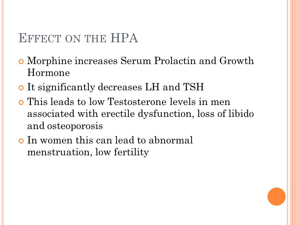 Effect on the HPA Morphine increases Serum Prolactin and Growth Hormone. It significantly decreases LH and TSH.