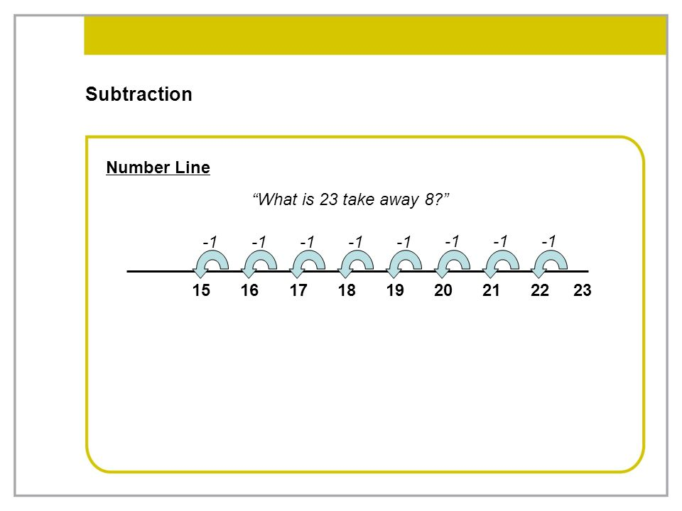 Subtraction Number Line What is 23 take away 8 -1 -1 -1 -1 -1 -1 -1