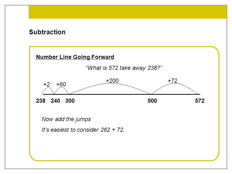 Subtraction Number Line Going Forward What is 572 take away 238