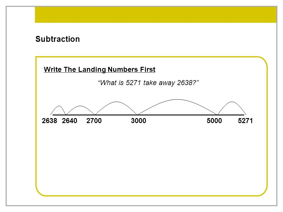 Subtraction Write The Landing Numbers First